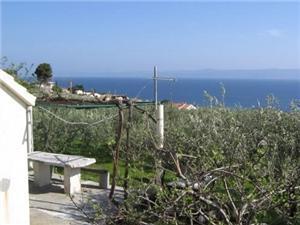 Дом Mate Bol - ostrov Brac, Дома в уединенных местах, квадратура 38,00 m2, Воздух расстояние до центра города 150 m