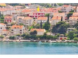 Camera Riviera di Dubrovnik,Prenoti Franica Da 45 €