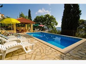 Lägenheter Marko Orašac, Storlek 36,00 m2, Privat boende med pool, Luftavståndet till centrum 500 m