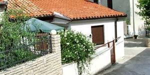 Hiša - Pomer