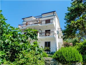 Апартаменты Josip Rabac, квадратура 40,00 m2, Воздух расстояние до центра города 500 m