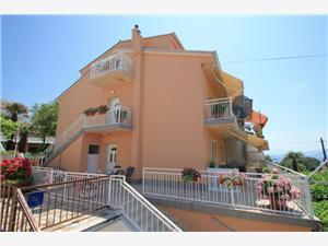 Апартаменты Ivan Crikvenica, квадратура 70,00 m2, Воздух расстояние до центра города 600 m