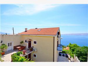 Апартаменты Ivanka Senj, квадратура 28,00 m2, Воздух расстояние до центра города 800 m
