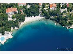 Glavanovo Rijeka Plaža
