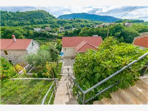 Vila Holiday home Zvečanje Split i Trogir rivijera, Kamena kuća, Kvadratura 40,00 m2, Smještaj s bazenom