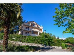 Apartament Višnja Rijeka, Powierzchnia 63,00 m2
