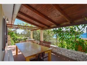 Maison Hortensia Banj, Maison de pierres, Maison isolée, Superficie 50,00 m2
